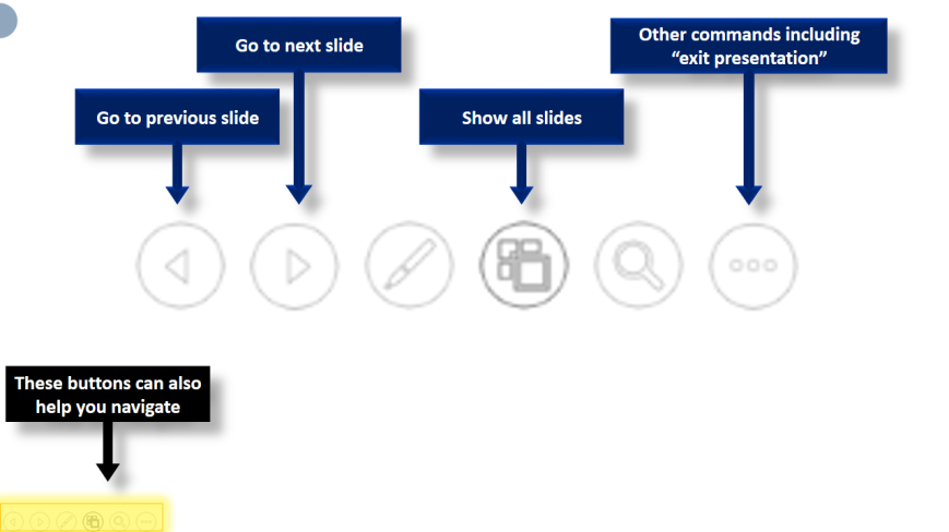 Buttons in Presentation view