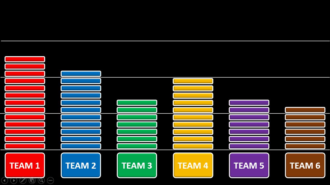 keeping score! – tekhnologic, Powerpoint templates