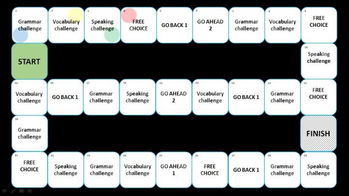 Game Board 1.0