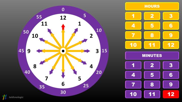 PowerPoint Teaching Clock - Type 1