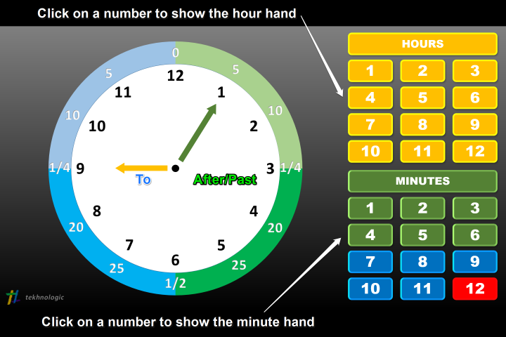Teaching Time with PowerPoint - Annotated