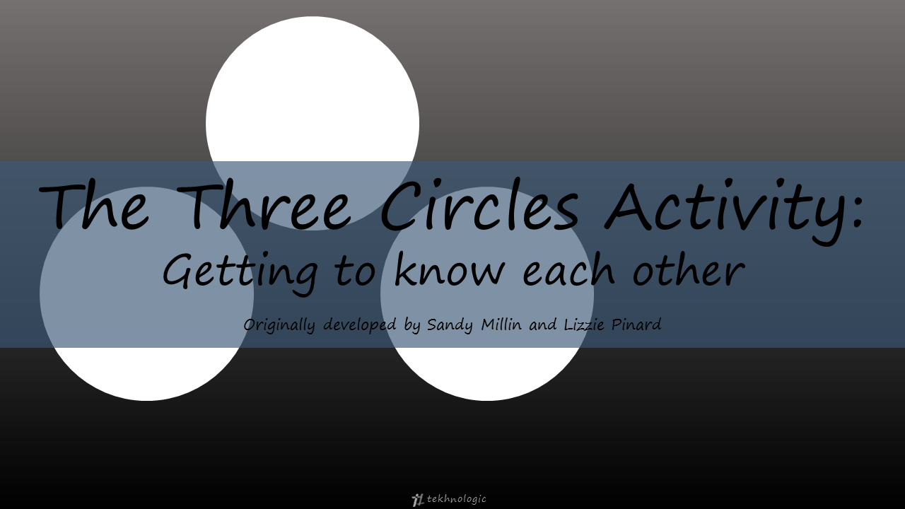 Three Circles - Featured Image