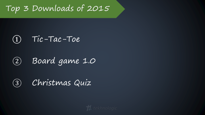 Top 3 Downloads of 2015