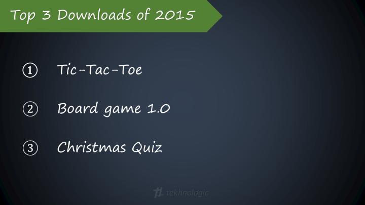 Top 3 Downloads of 2015
