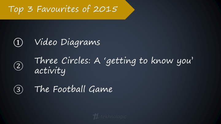 Top 3 Favourites of 2015