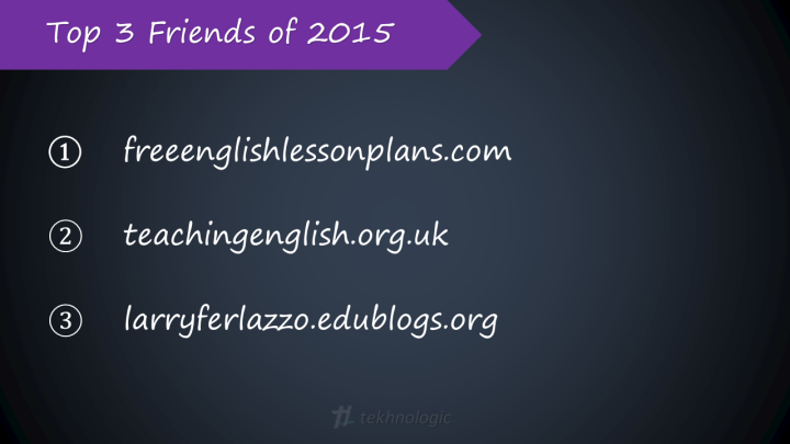 Top 3 Friends of 2015