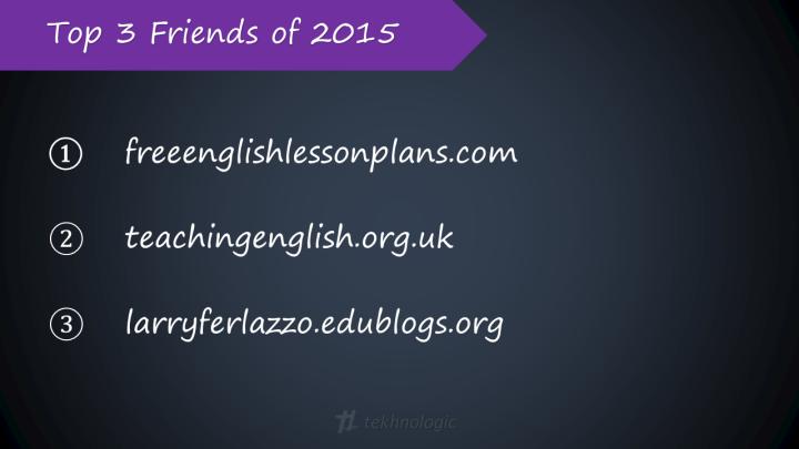 Top 3 Friends of 2015
