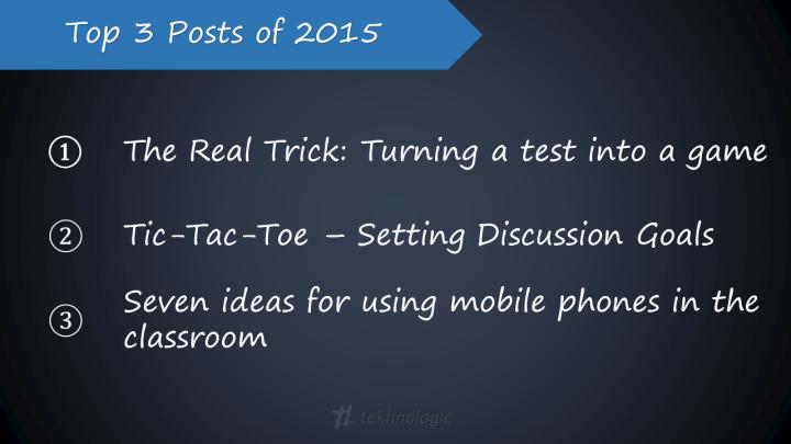 Top 3 Posts of 2015