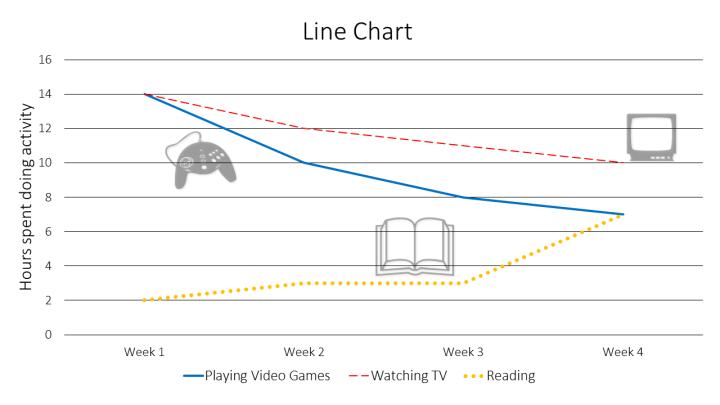 Line Chart v2