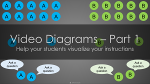 Video Diagrams Part1 - Link Image