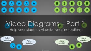Video Diagrams Part1 - Link Image