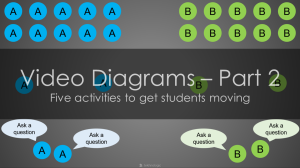 Video Diagrams Part2 - Link Image