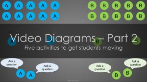 Video Diagrams Part2 - Link Image