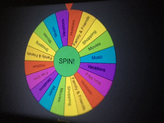 The Spinning Wheel – tekhnologic