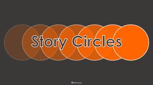 Story Circles - Titled Slide